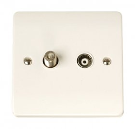 Click Curva CCA170 Non-Isolated Satellite & Coaxial Plate