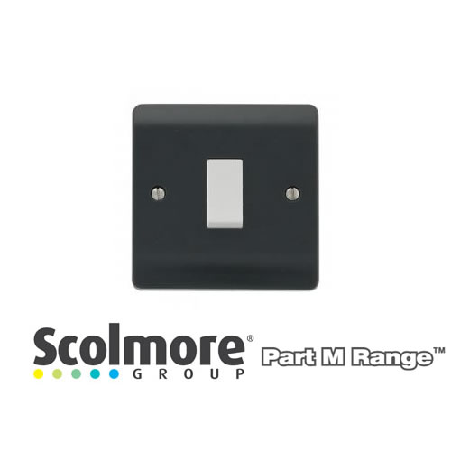 Click Mode Part M Plate Switches